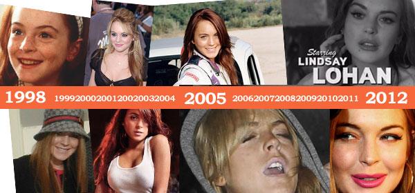 Lindsay Lohan through the years